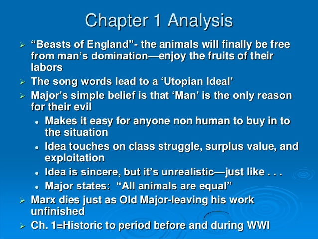 Animal Farm Chapter 1 Quotes Facebook thumbnail