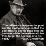 Gk Chesterton Quotes Tumblr