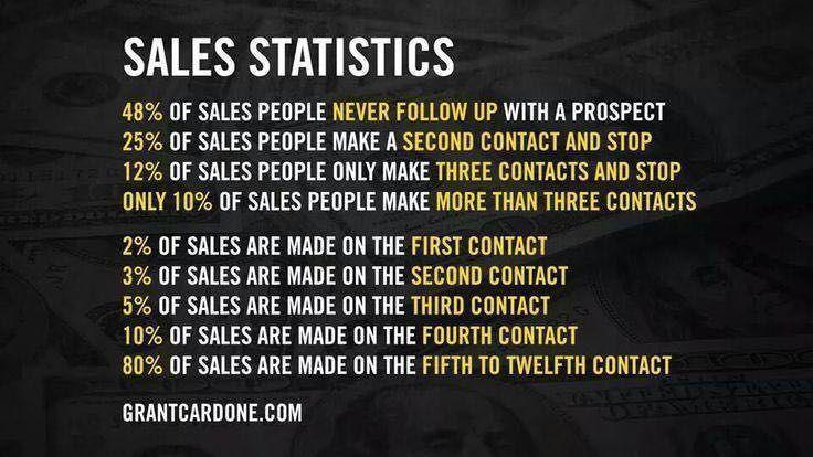 Monday Sales Motivation thumbnail